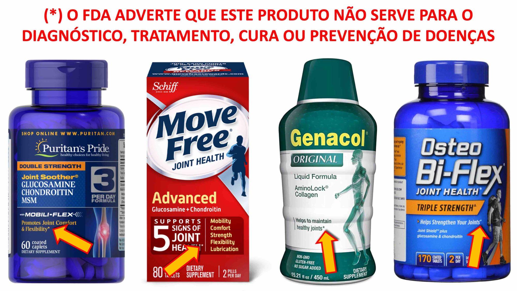 ADVERTÊNCIA DO FDA PARA SUPLEMENTOS